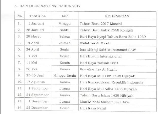 Rincian libur nasional tahun 2017.