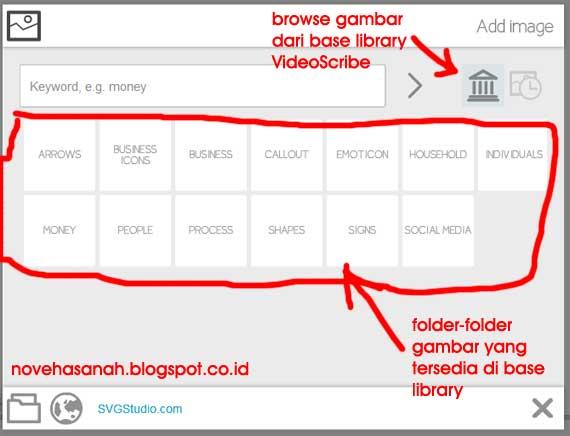 tutorial menggunakan fitur pada tombol menu add image (tambah gambar) sebagai elemen video animasi di VideoScribe 3