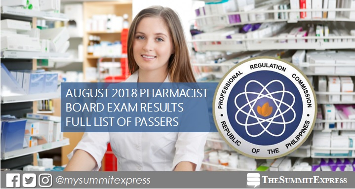 FULL RESULTS: August 2018 Pharmacist board exam list of passers, top 10