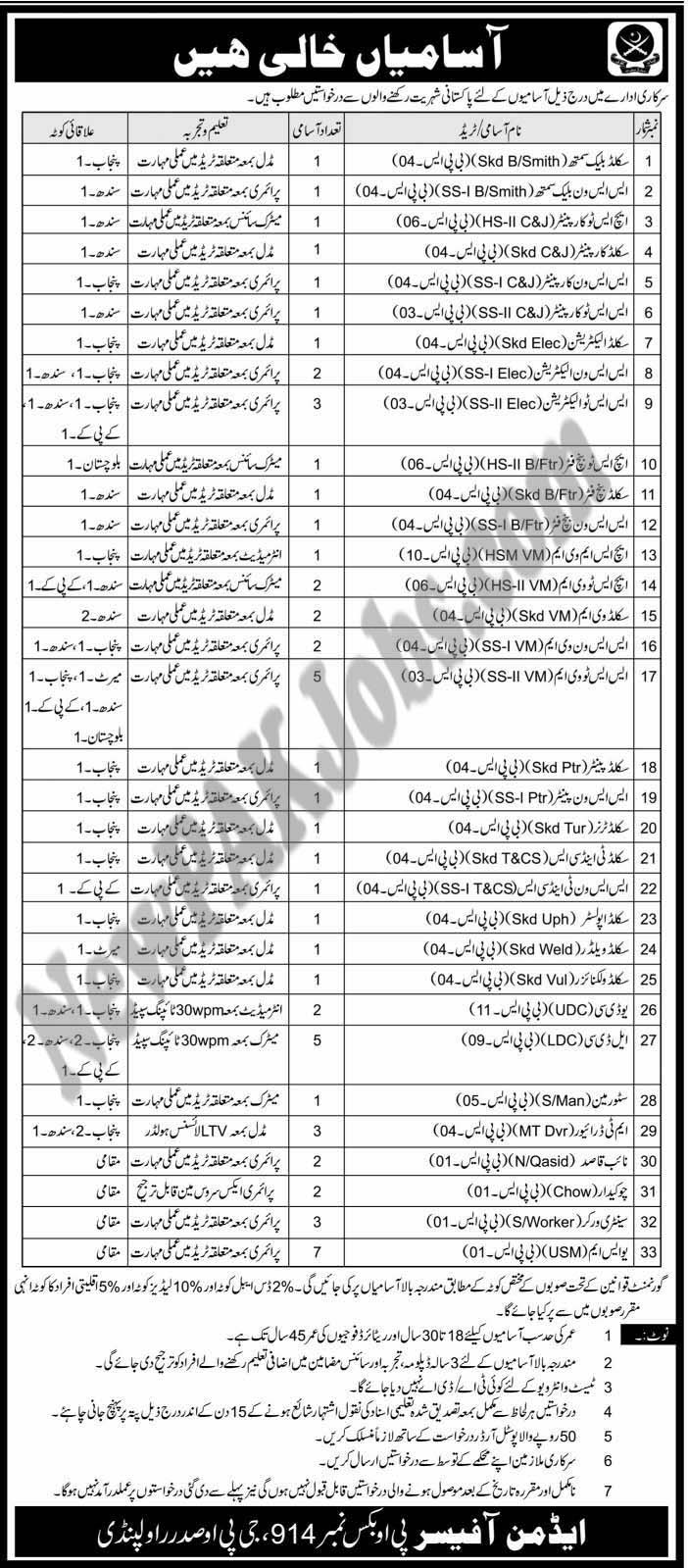 jobs-in-pakistan-army-for-technical