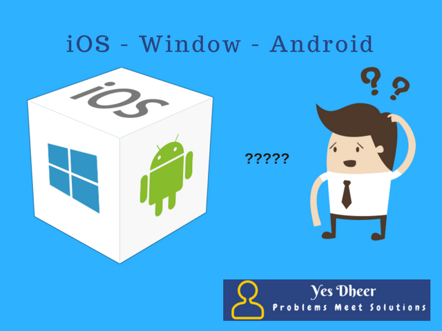 android window and iphone mobiles