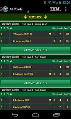 Wimbledon 2017 Live Score