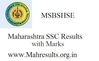 Maharashtra Board SSC Result 2016 Marks