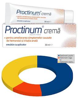 pareri forumuri crema proctinum hemoroizi in sarcina