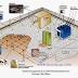 أشكال الـــ  Earthing Grid  في محطات التحويل الكهربائية