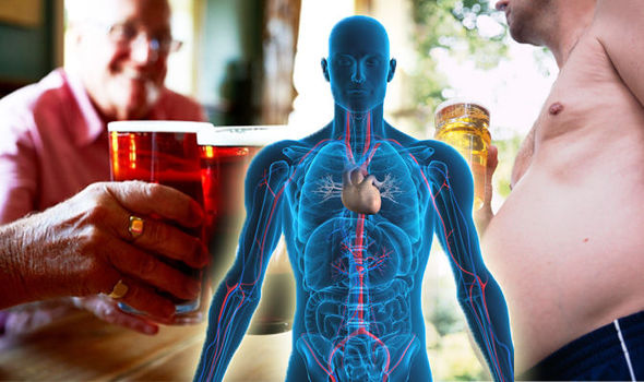 How Alcohol Impacts Your Body 3