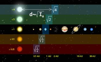 NASA 宇宙 ハビタブル・ゾーン 説明 画像説明 解説 素材画像 サンプル画像