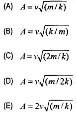 Soal SBMPTN Fisika 2014