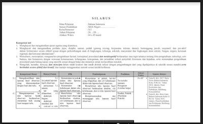 Silabus SMA Kelas X-https://riviewfile.blogspot.com/