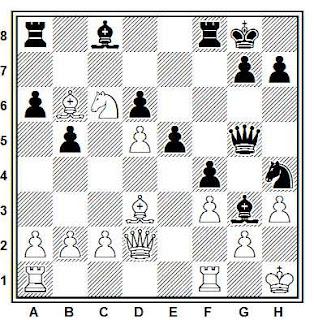 Posición de la partida de ajedrez Eliska Klimova - Zsuzsa Polgar (Olimpiada de Salónica, 1988)