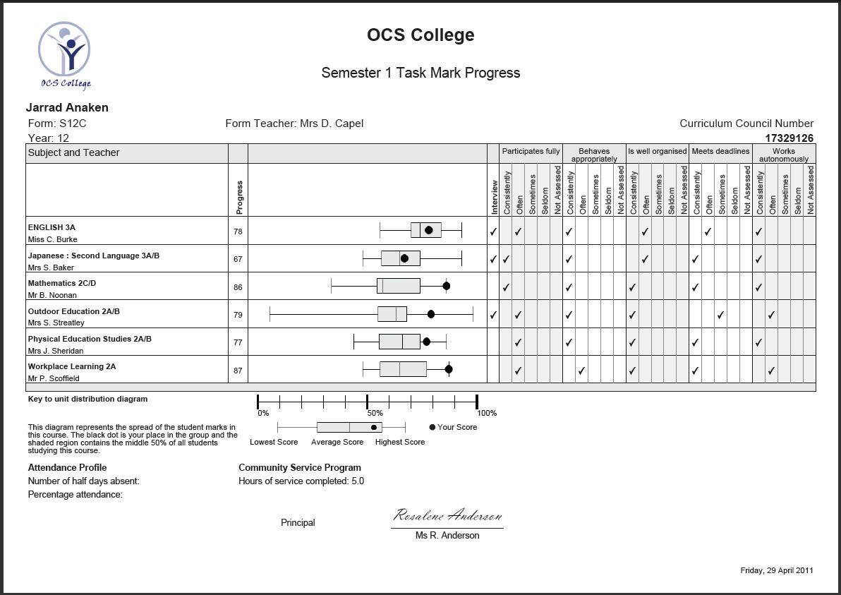 ctc quarterly bulletin 3d qtr fy 99 no 99 14 oct 99