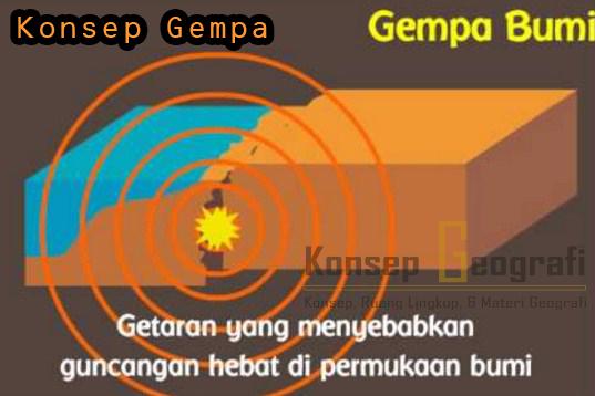 Konsep Gempa