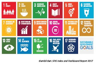 Melihat Progress Pelaksanaan Agenda the Sustainable Development Goals (SDGs)