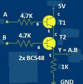 Two Transistor AND gate
