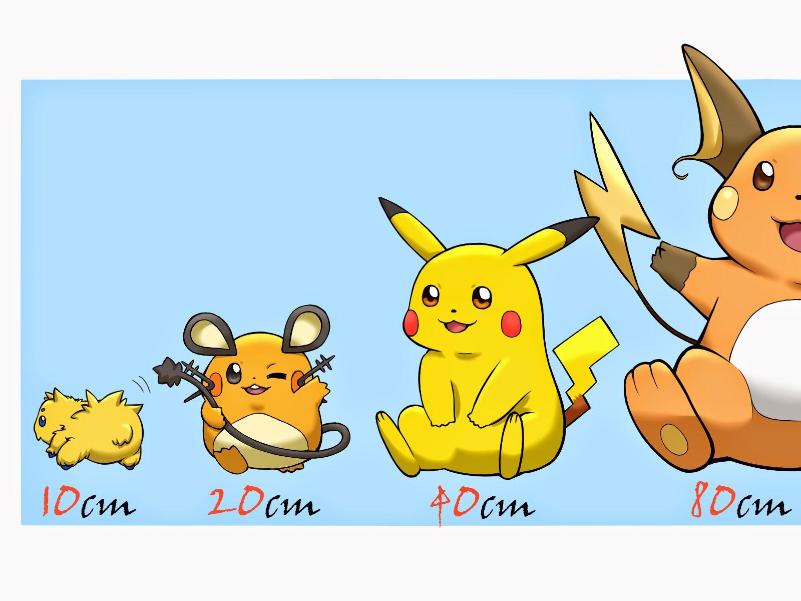 Kumpulan Gambar Pokemon