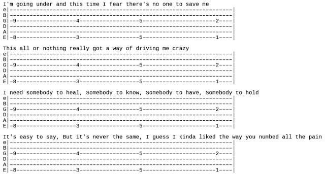 Tab Melodi Petikan Gitar Lagu Someone You Loved - Lewis Capaldi