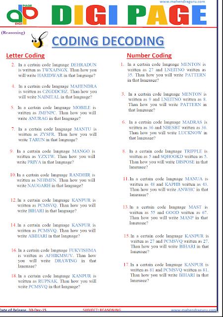 DP | Coding-Decoding | 30-Dec-16