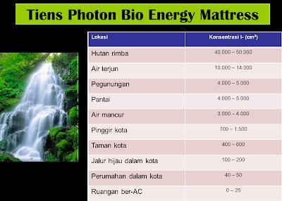 Jual Produk Tiens Photon Bio Energy Matress / Matras Giok Tianshi