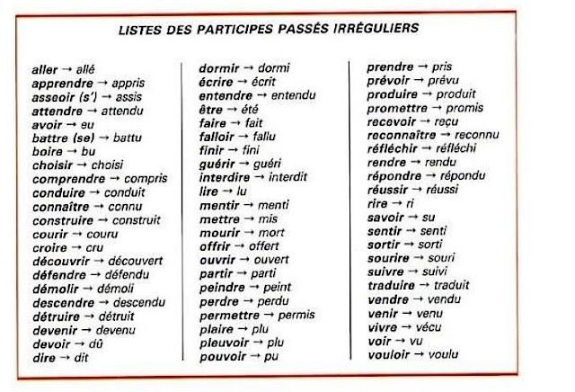 Passé composé - lista imiesłowów czasu przeszłego 3 - Francuski przy kawie