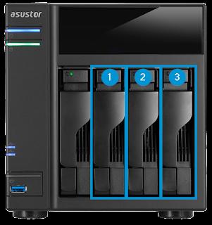 NAS z jednym dyskiem systemowym i trzema dla technologii MyArchive