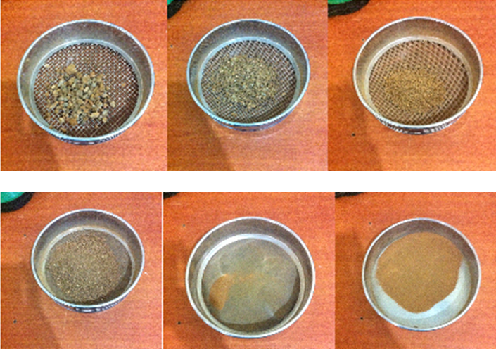 Sieve Analysis test sample lab report | Civil SL