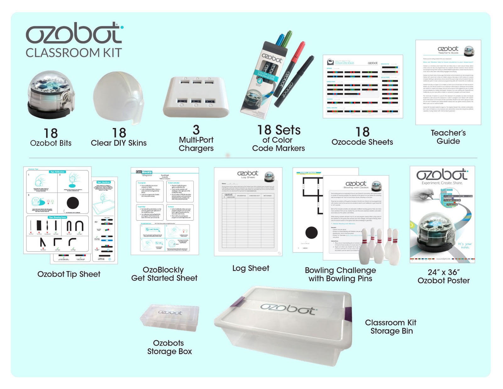 Mathsational: Ozobot Transformations and Graphing Functions Projects