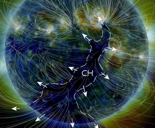 A solar wind travelling at over 700 km/s continues to bombard the Earth's magnetosphere Ch_strip
