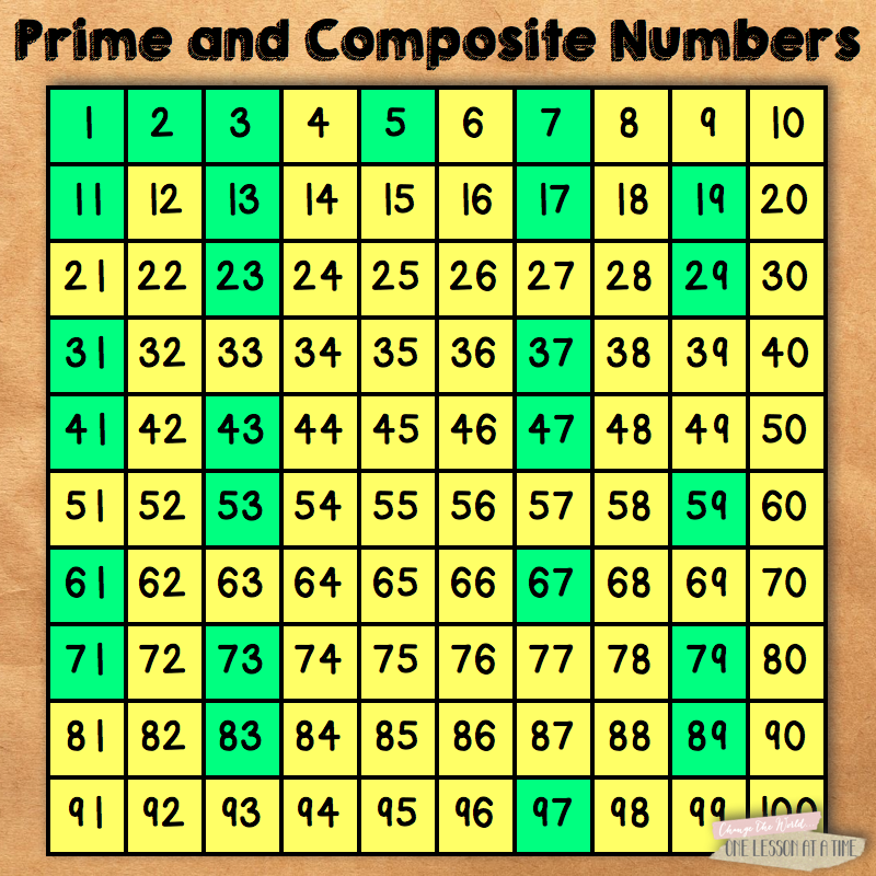 Have students use two different colors to highlight prime and composite numbers finished charts should look like this also ways  hundreds chart in the upper grades all things rh bloglovin