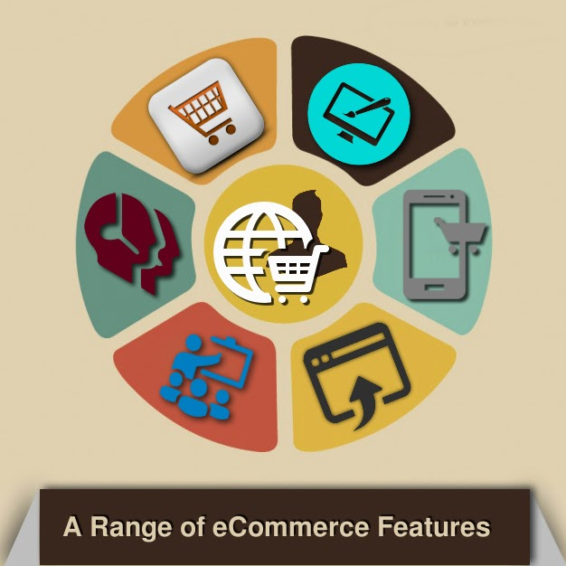 A Range of eCommerce Features