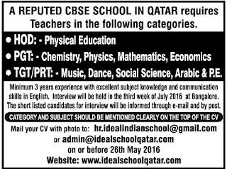 Teachers vacancies in reputed school in Qatar