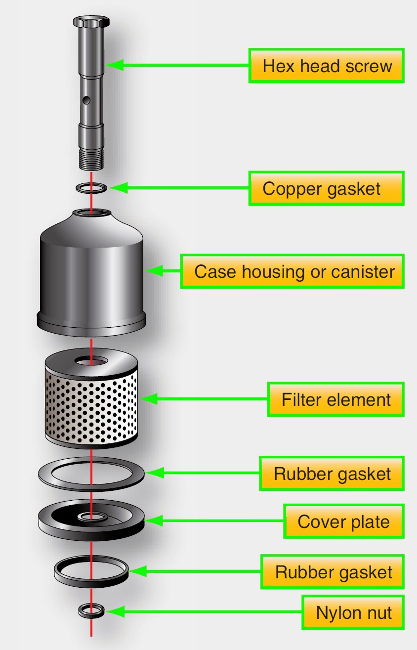Aircraft Systems Oil Filters Reciprocating Engine