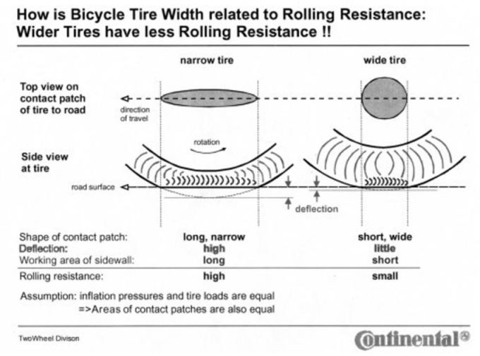 Rob Muller Usa Cycling Level 2 Power Based Coach Tire Size