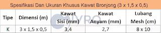 Spesifikasi Dan Ukuran Khusus Kawat Bronjong