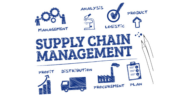 how to implement supply chain management system