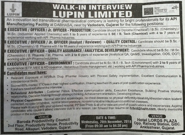 Lupin Limited Walk in Interview