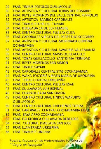 Rol de ingreso Entrada Virgen de Urkupiña 2017
