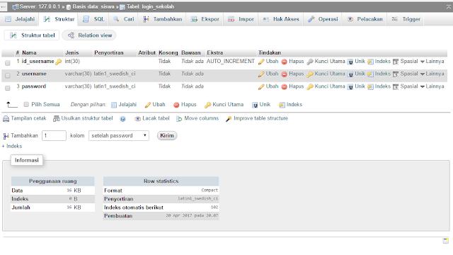 Membuat database untuk membuat login menggunakan vb net & mysql
