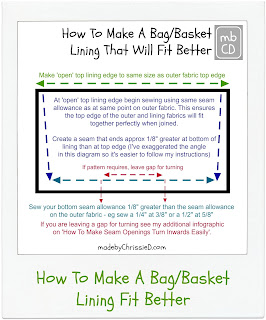 How To Make A Bag/Basket Lining Fit Better @madebyChrissieD.com