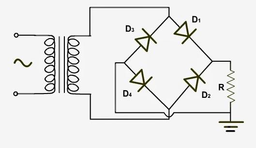 electro zone  penyearah  rectifier