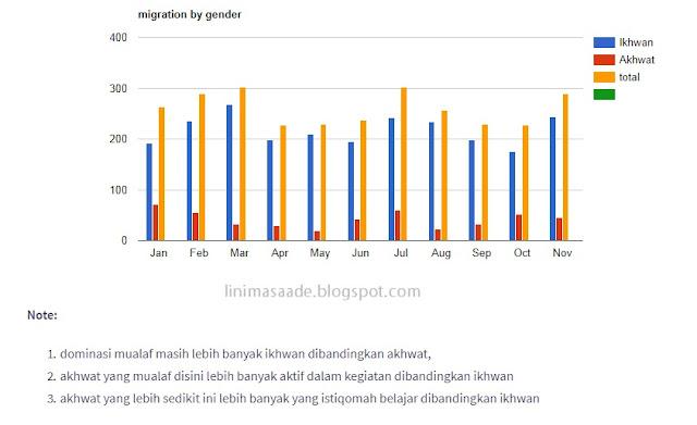 mualaf di indonesia