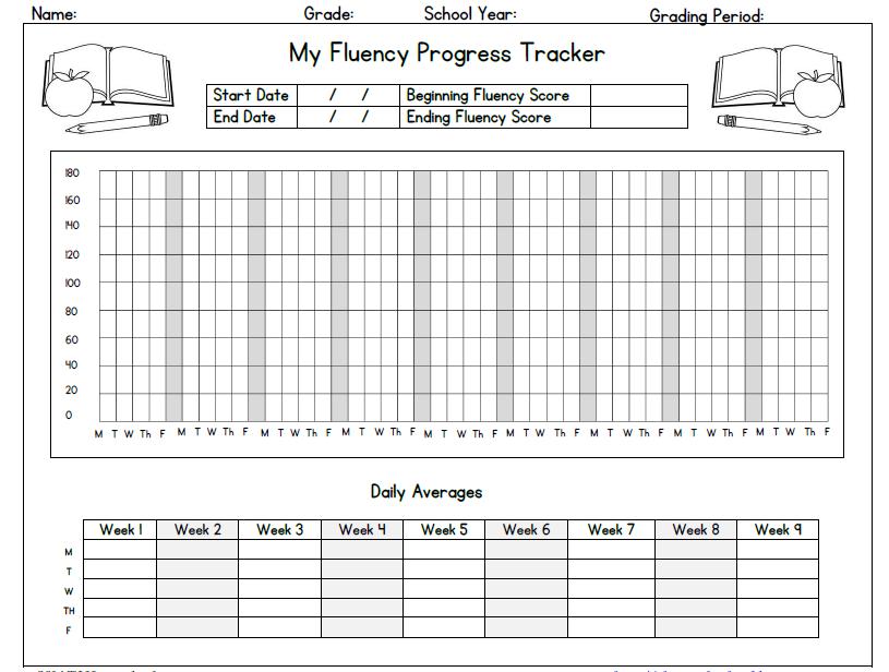 Multiplication Fact Fluency Worksheets math masters – Addition Fluency Worksheet