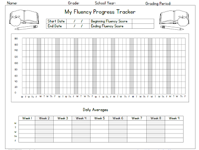 Fluency Progress Tracker