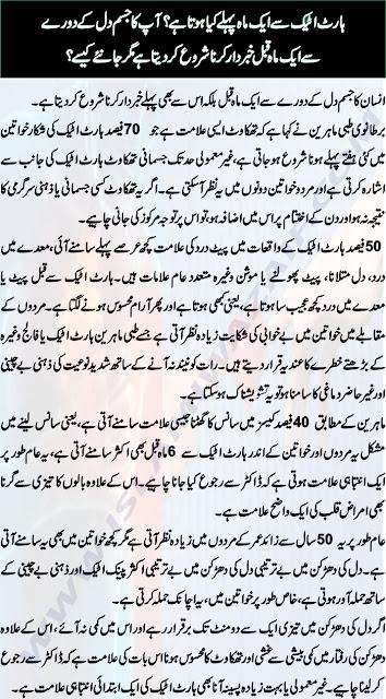 Heart Attack Symptoms Warning Signs In Urdu