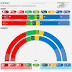 NORWAY <br/>Respons poll   August 2017