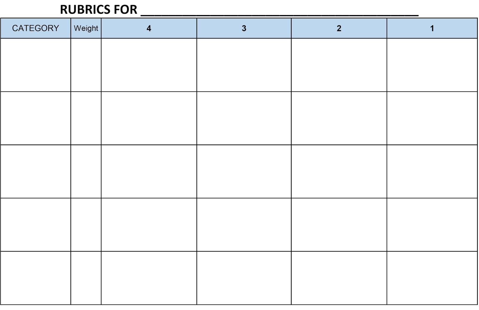 Ged essay grading rubric for Rubric template maker