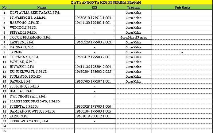 [Terbaru] Aplikasi Cetak Piagam KKG Otomatis Format Microsoft Excel Tahun 2016-2017