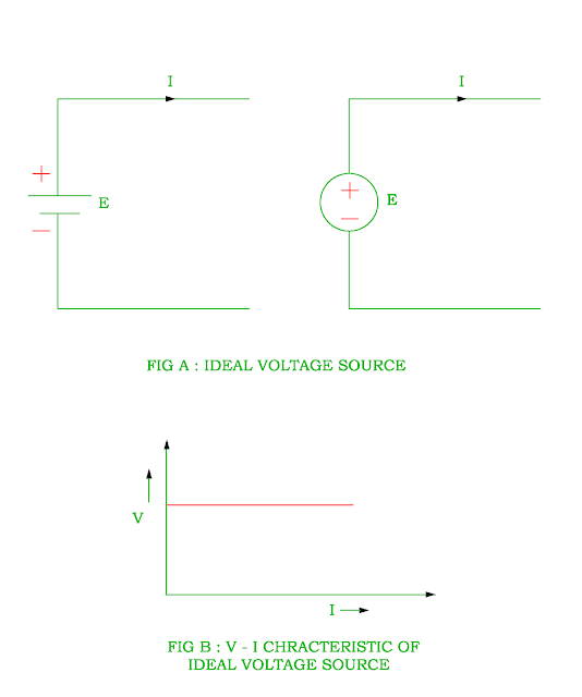 ideal-voltage-source.png