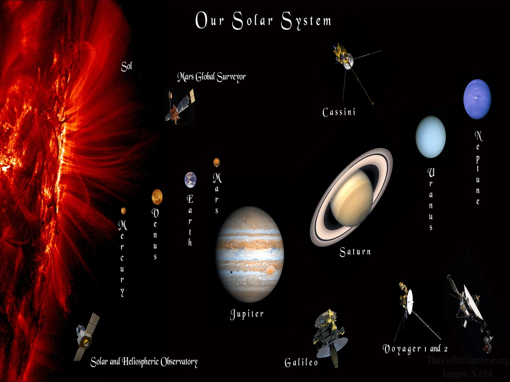Solar System Wallpaper 1920x1080 (page 3) - Pics about space