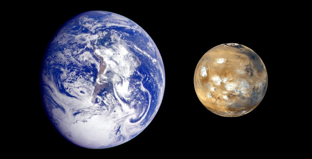 This composite image of Earth and Mars was created to allow viewers to gain a better understanding of the relative sizes of the two planets. Image credit: NASA/JPL-Caltech