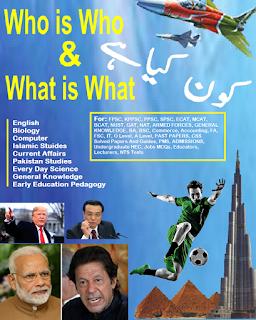 File:Kon Kya Hai MCQs Book By Muhammad Imtiaz Shahid.svg